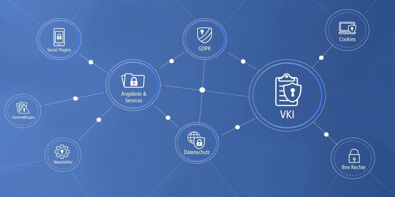 Datenschutz beim VKI: So gehen wir mit Ihren Daten um.