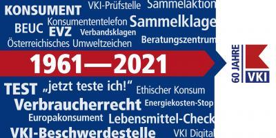 VKI Chronik von 1961 bis 2021